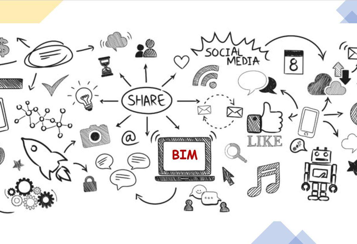 SONDAGGIO 2020:                        a che punto siamo con le implementazioni BIM?